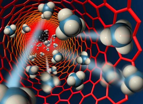 Нанотехнологии и кровь