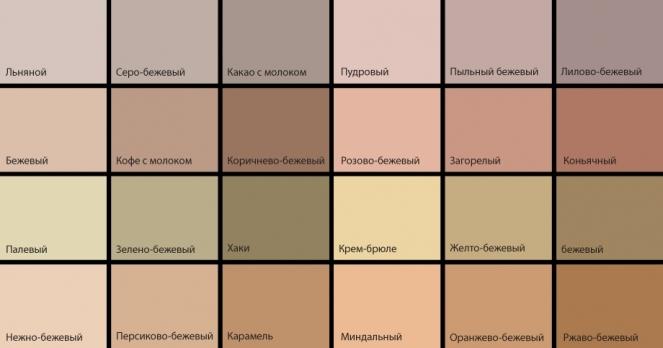 Бежевий Колір В Одязі: Елегантне Маскування